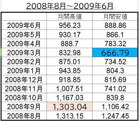 f:id:Arbei:20200329080646p:plain