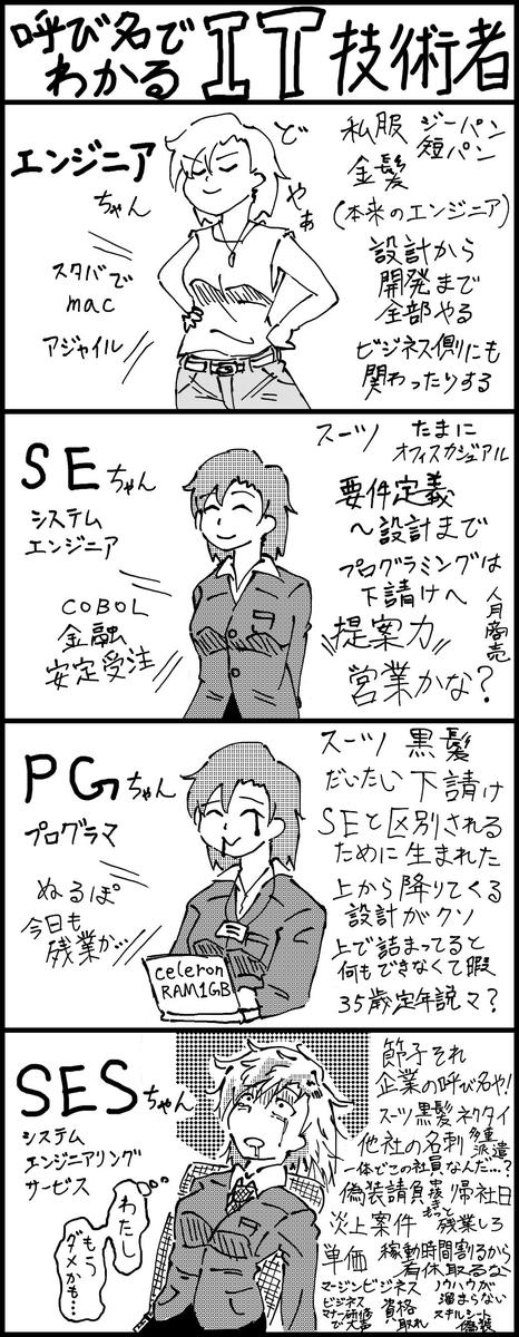f:id:Arihara:20191021213059p:plain