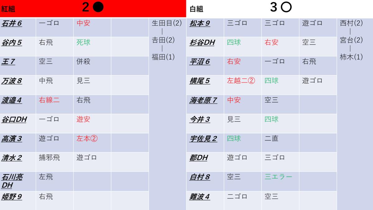 f:id:AriharaOkoku:20200210113500p:plain