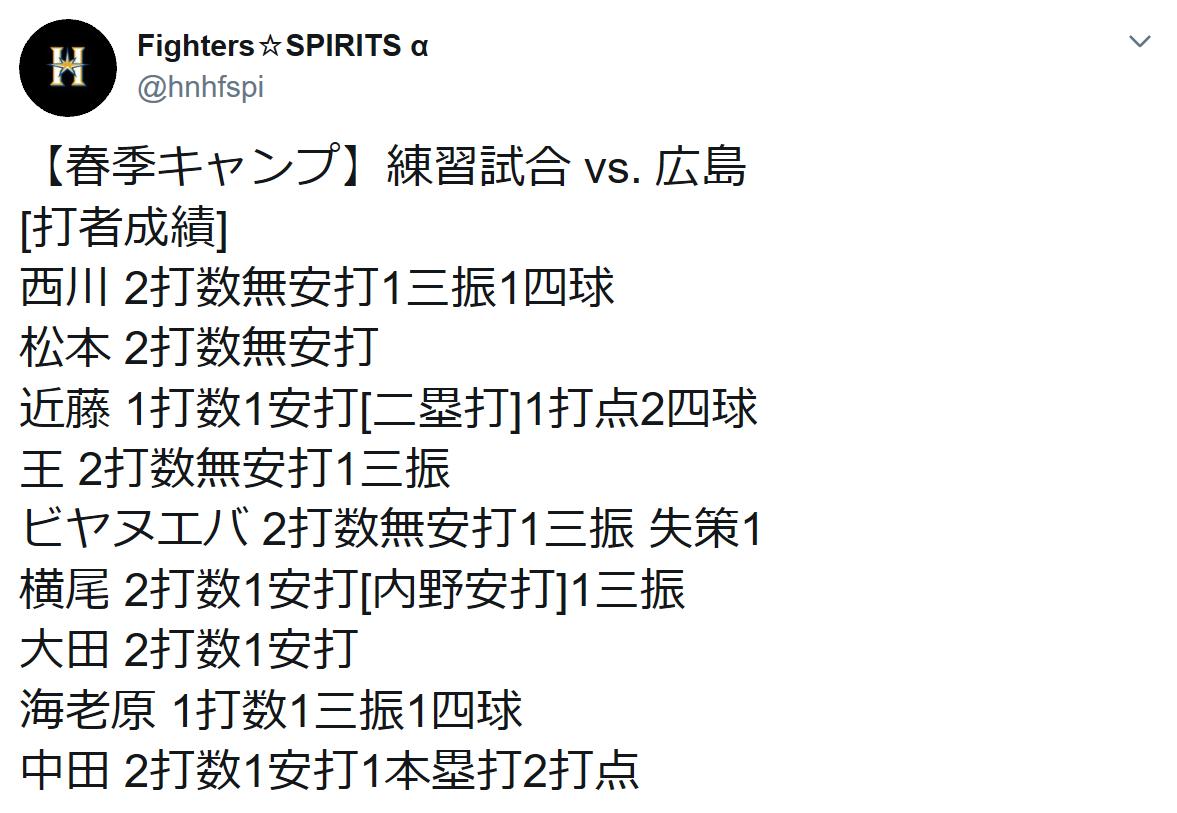 f:id:AriharaOkoku:20200219214128p:plain