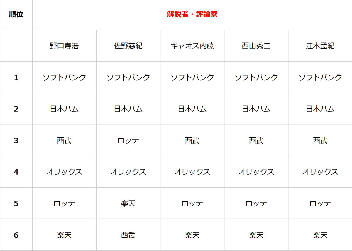 f:id:AriharaOkoku:20200419143025p:plain