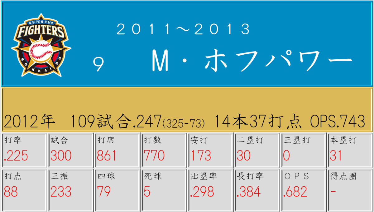 f:id:AriharaOkoku:20200523150229p:plain
