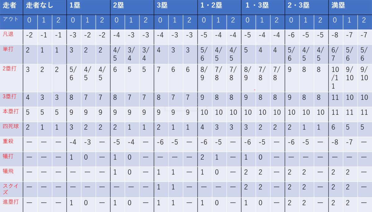 f:id:AriharaOkoku:20200628114047p:plain