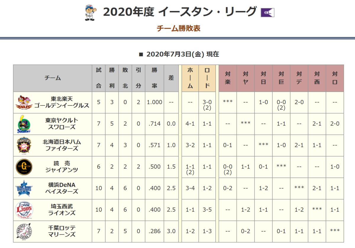 f:id:AriharaOkoku:20200704215558p:plain