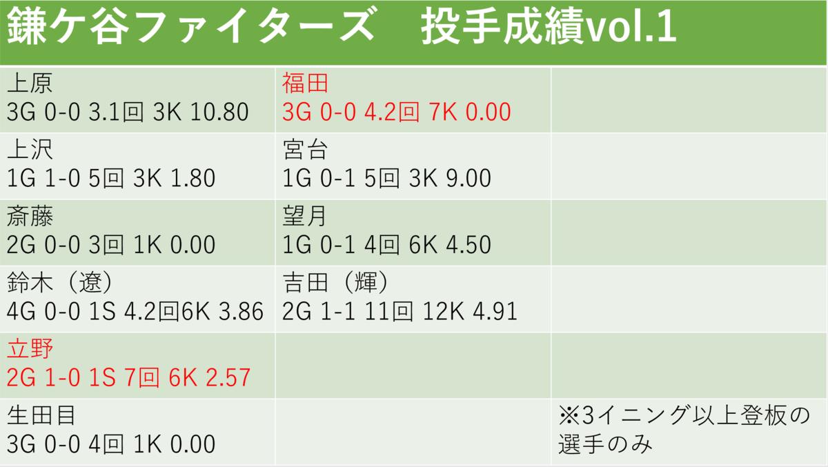 f:id:AriharaOkoku:20200704232642p:plain