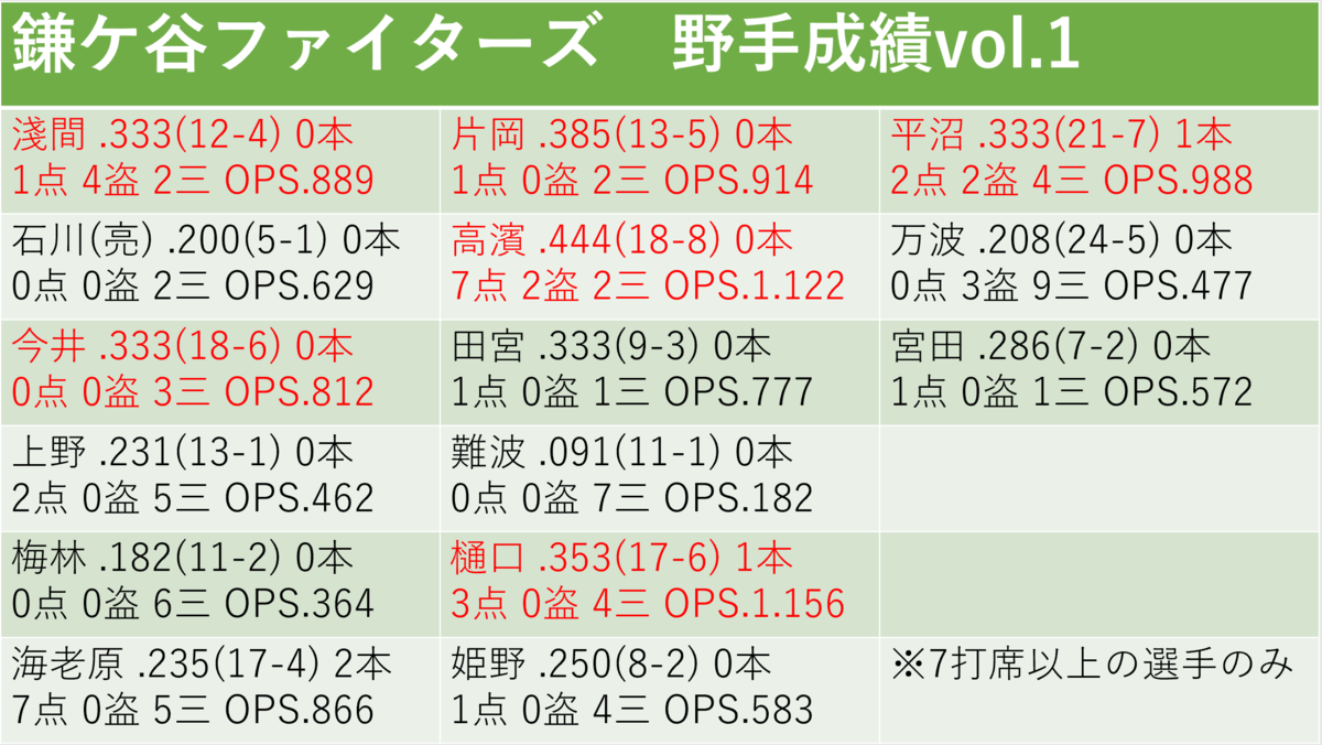 f:id:AriharaOkoku:20200704232733p:plain