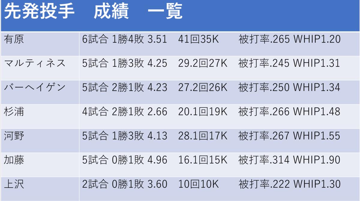 f:id:AriharaOkoku:20200727220640p:plain