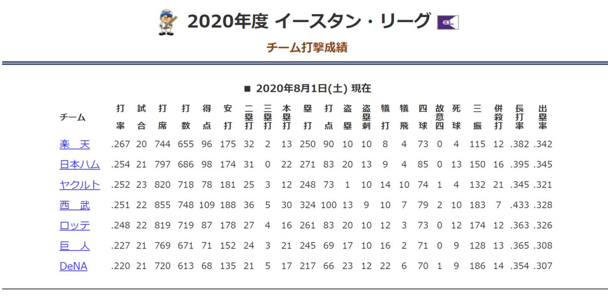 f:id:AriharaOkoku:20200802113637p:plain