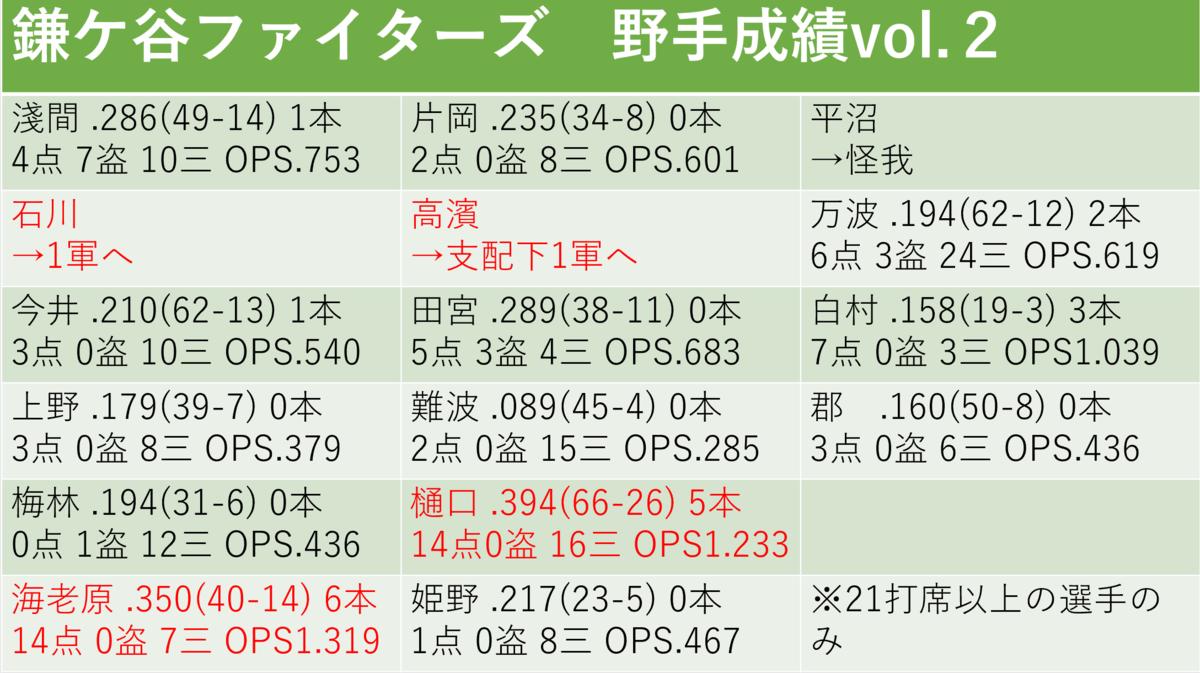 f:id:AriharaOkoku:20200802113700p:plain