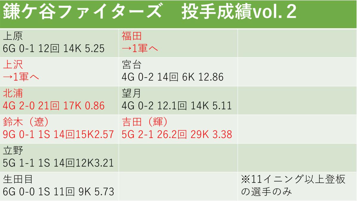 f:id:AriharaOkoku:20200802115710p:plain