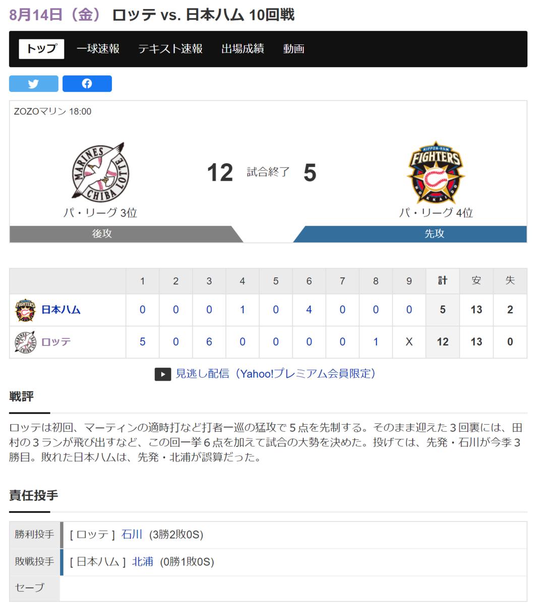 f:id:AriharaOkoku:20200816123515p:plain