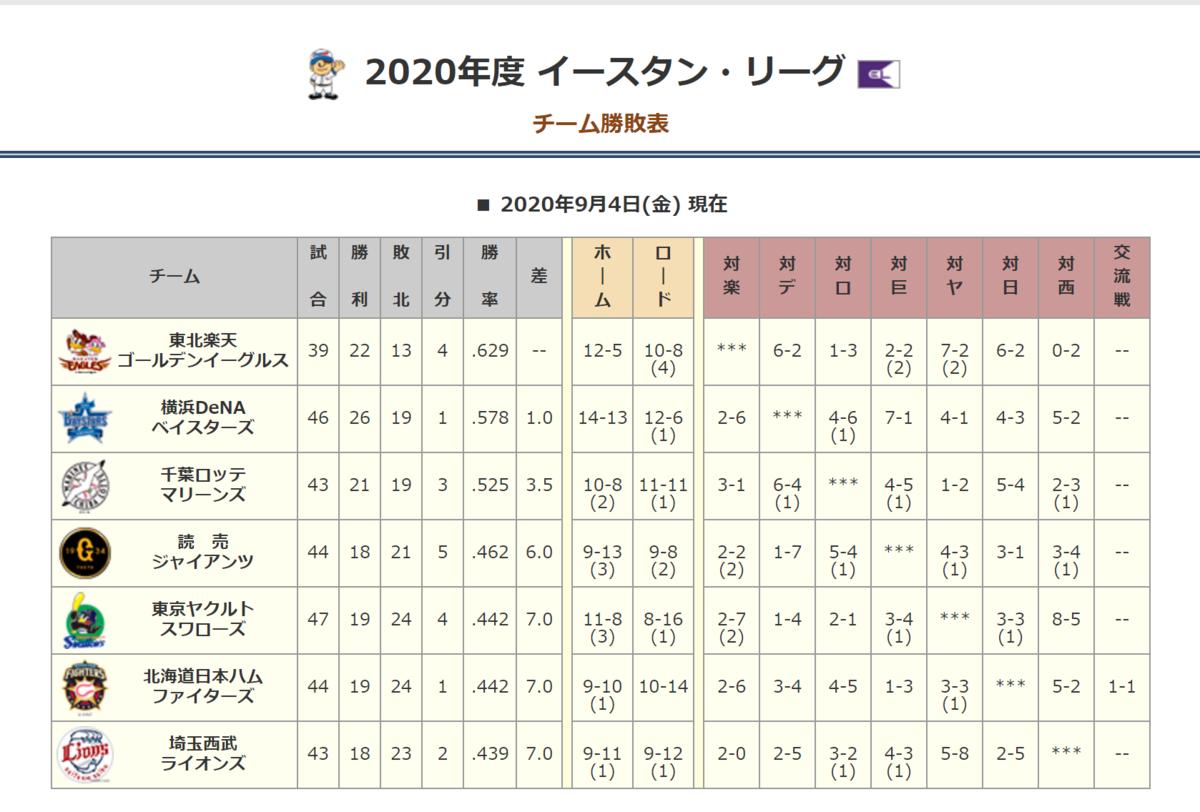 f:id:AriharaOkoku:20200905203521p:plain