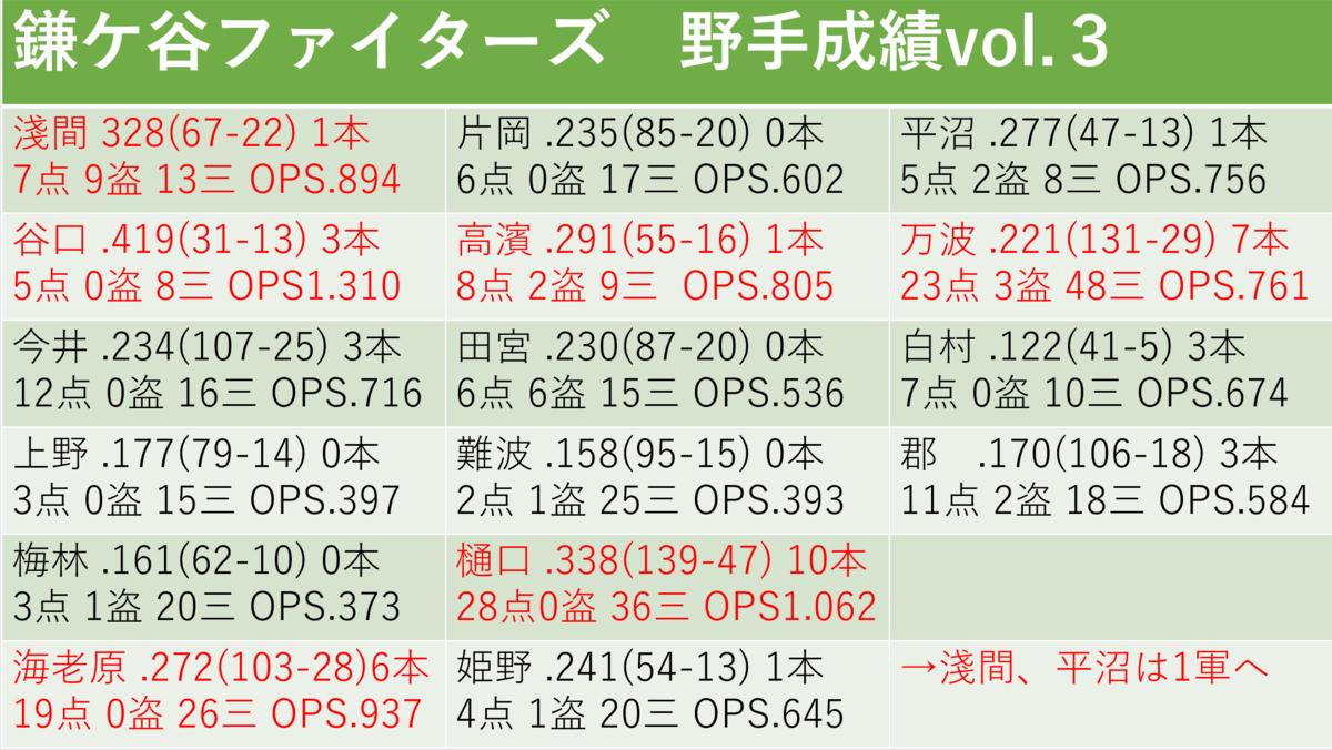 f:id:AriharaOkoku:20200905203853p:plain