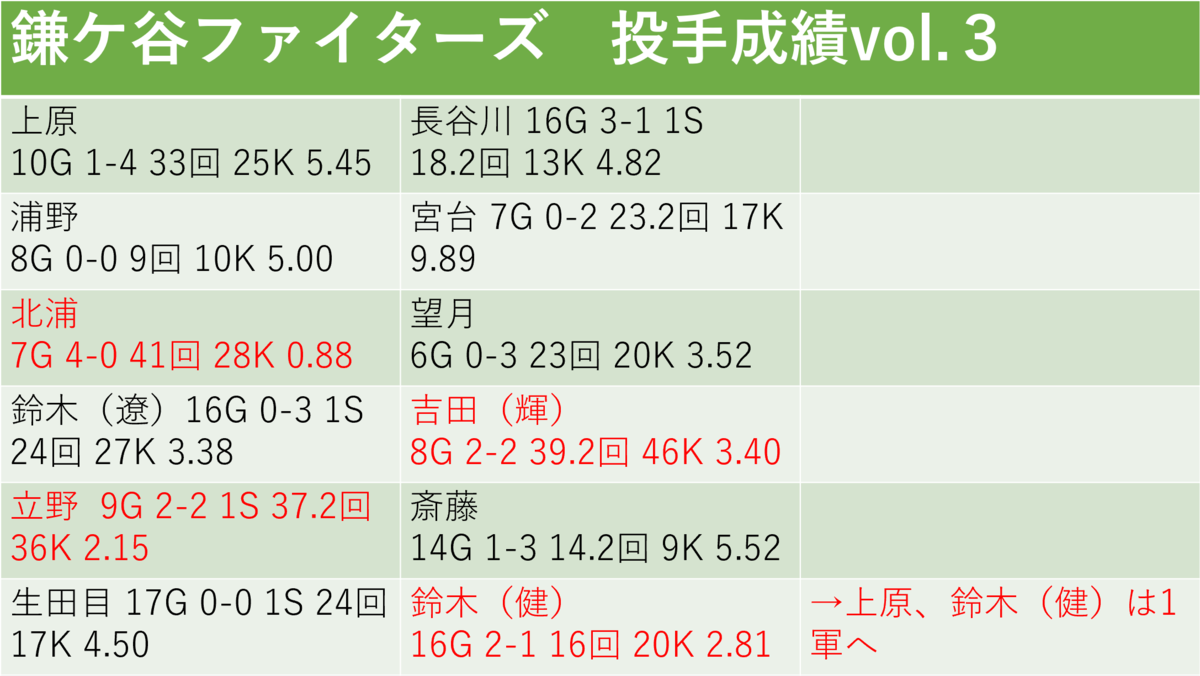 f:id:AriharaOkoku:20200905210855p:plain