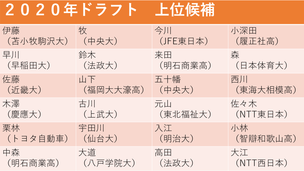 f:id:AriharaOkoku:20200923095750p:plain