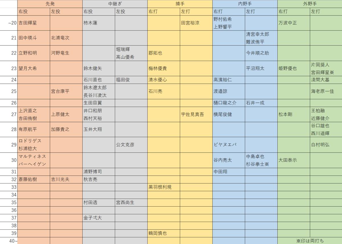 f:id:AriharaOkoku:20200926142437p:plain