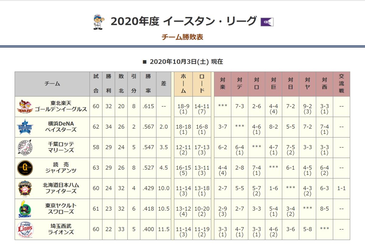 f:id:AriharaOkoku:20201004103242p:plain