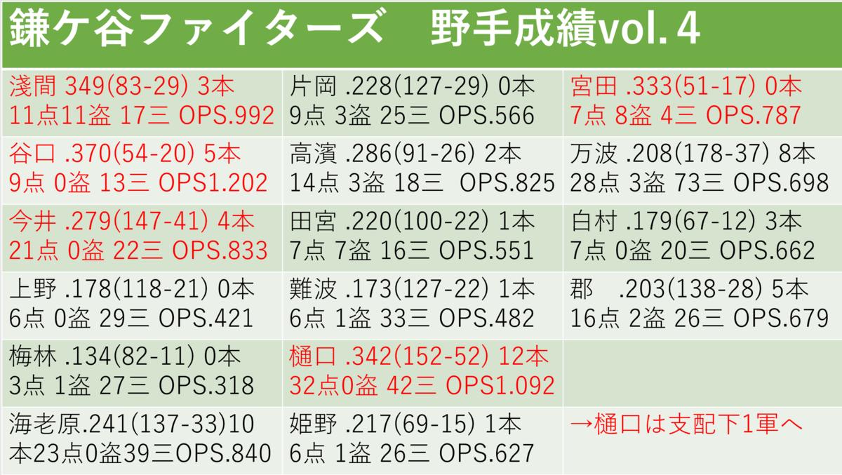 f:id:AriharaOkoku:20201004103722p:plain