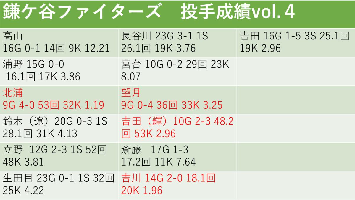 f:id:AriharaOkoku:20201004105501p:plain