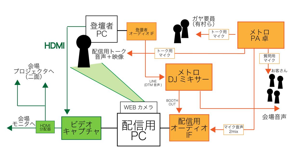 f:id:Arimuri:20190828235716p:plain