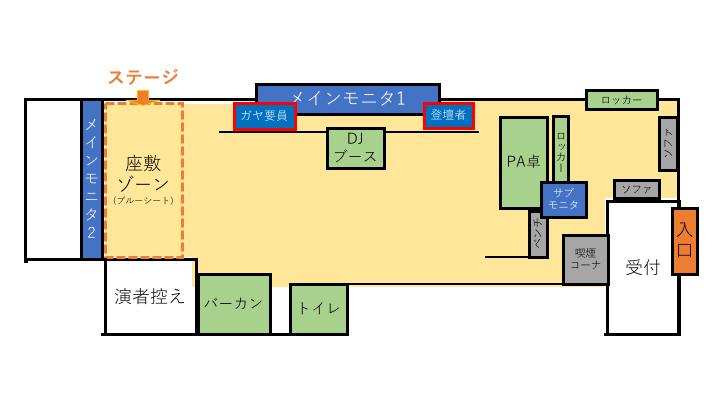 f:id:Arimuri:20190829000056p:plain