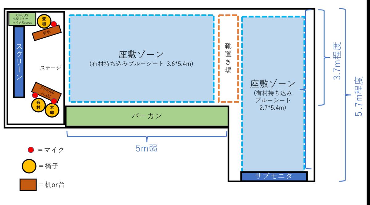 f:id:Arimuri:20200204214937p:plain