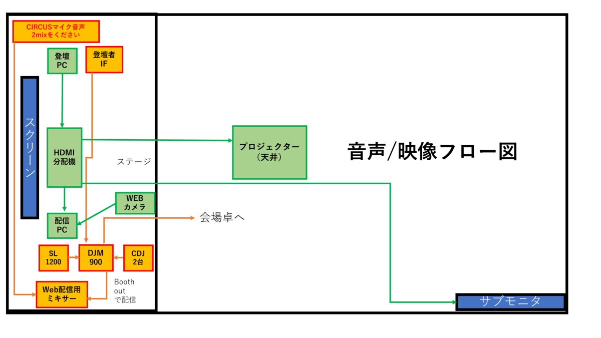 f:id:Arimuri:20200213210534p:plain