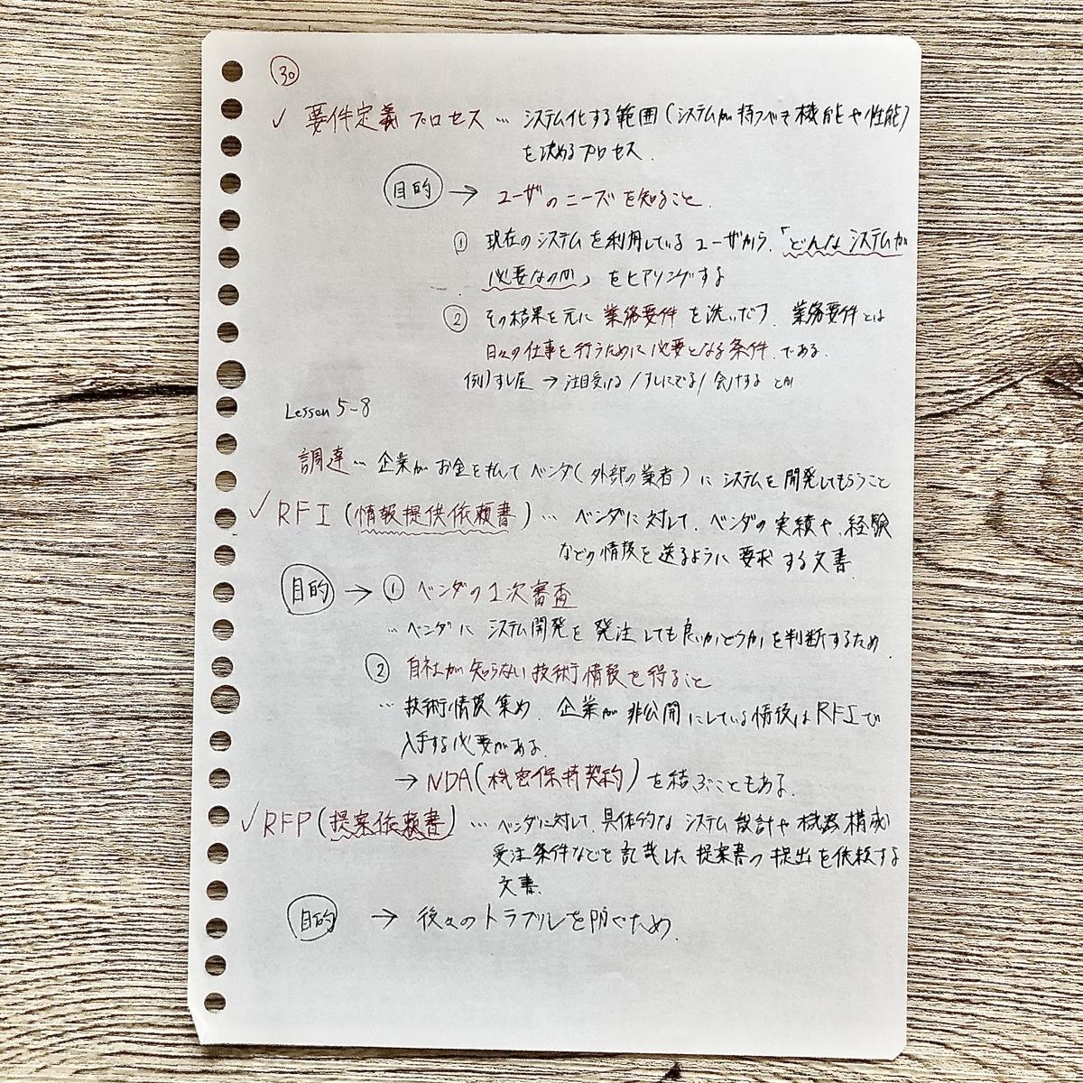 f:id:Arman_Hasegawa:20210414110609j:plain
