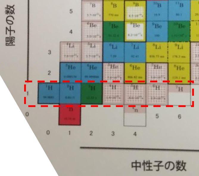 f:id:Aru-Kaishain:20201230172524j:plain