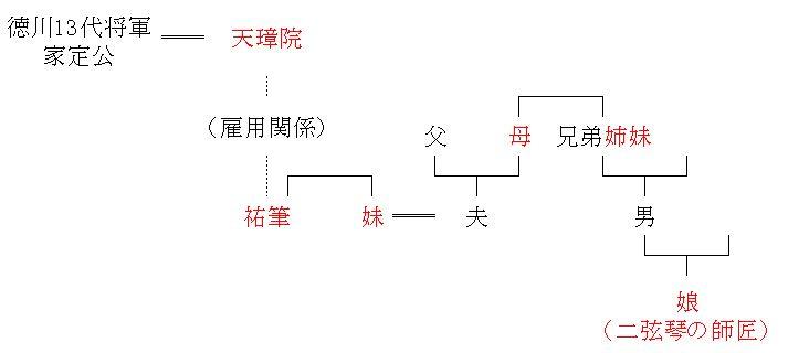 f:id:Aru-Kaishain:20210711172734j:plain