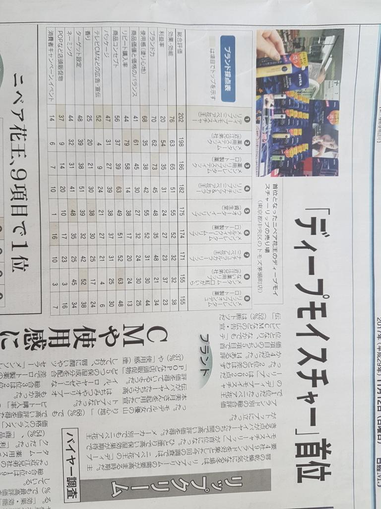 f:id:AsadaTora:20171112105223j:plain