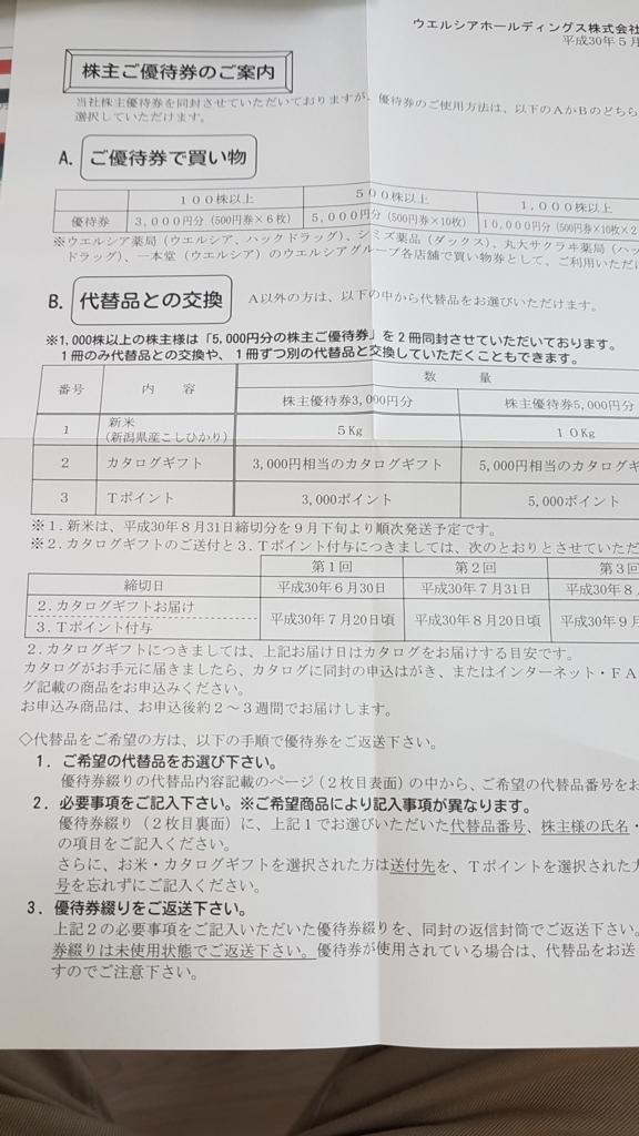 f:id:AsadaTora:20180526144417j:plain
