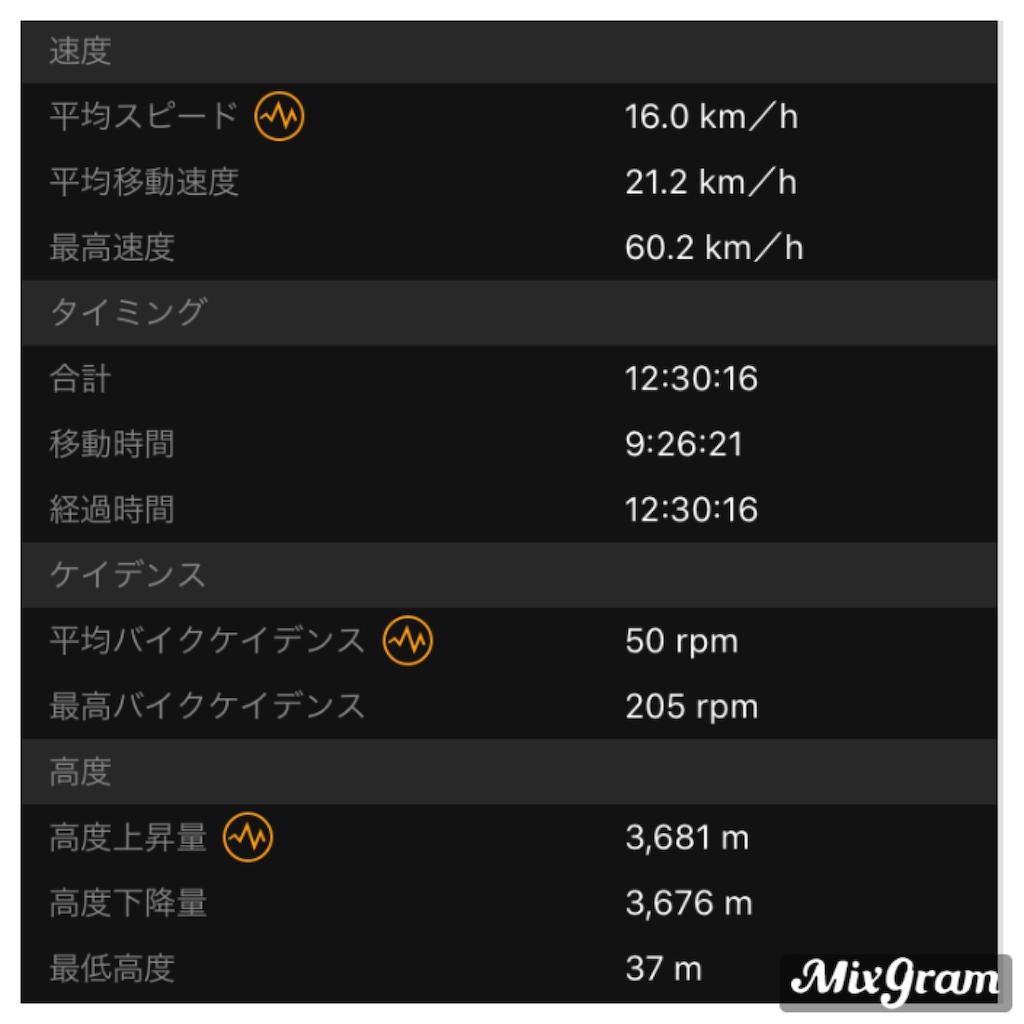 f:id:Asakurakun:20200817233417p:image