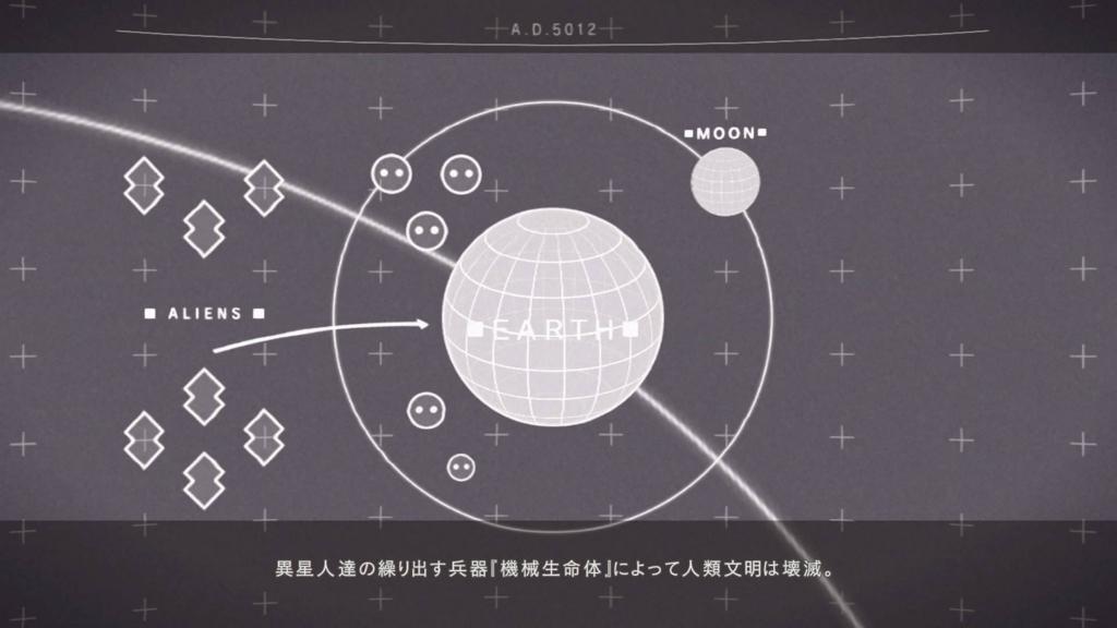 f:id:Asami:20170301002227j:plain