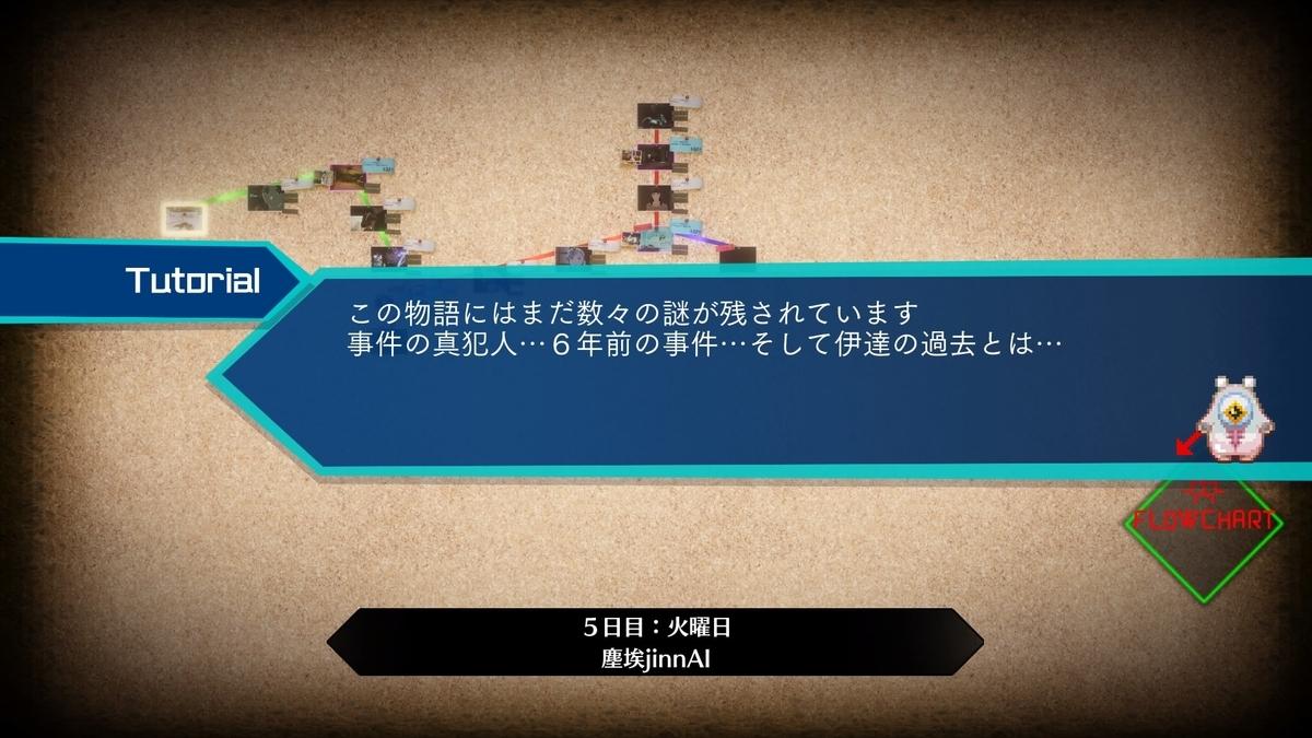f:id:Asami:20191216002259j:plain