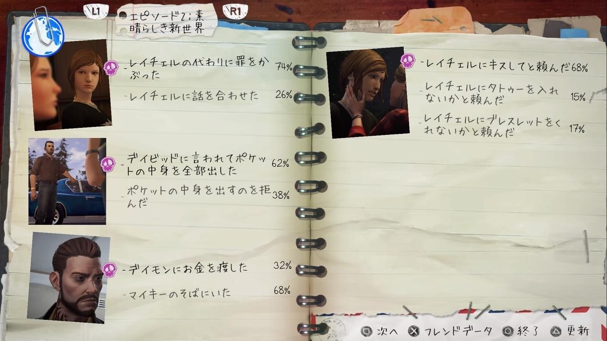 f:id:Asami:20200709015417j:plain