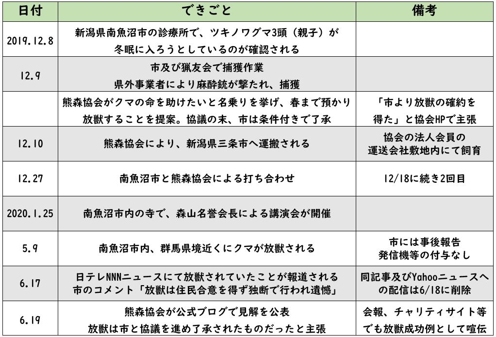 f:id:Asay:20200724024236p:plain