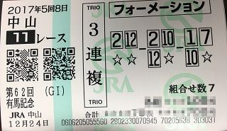 中山11R-3連複