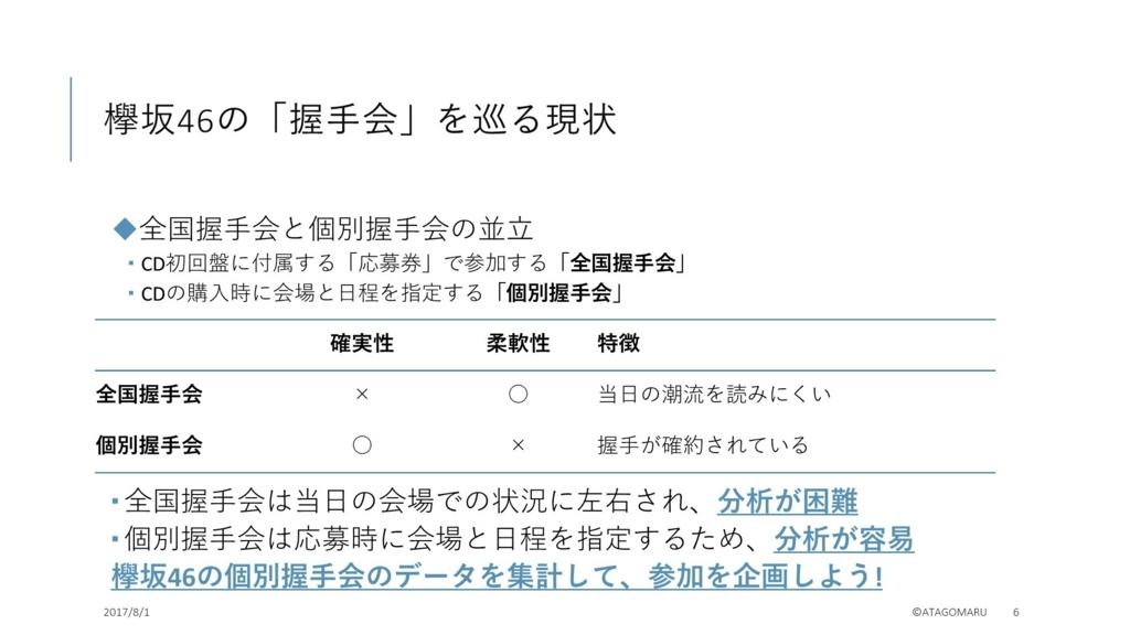 f:id:AtagoMaru:20170801225617j:plain