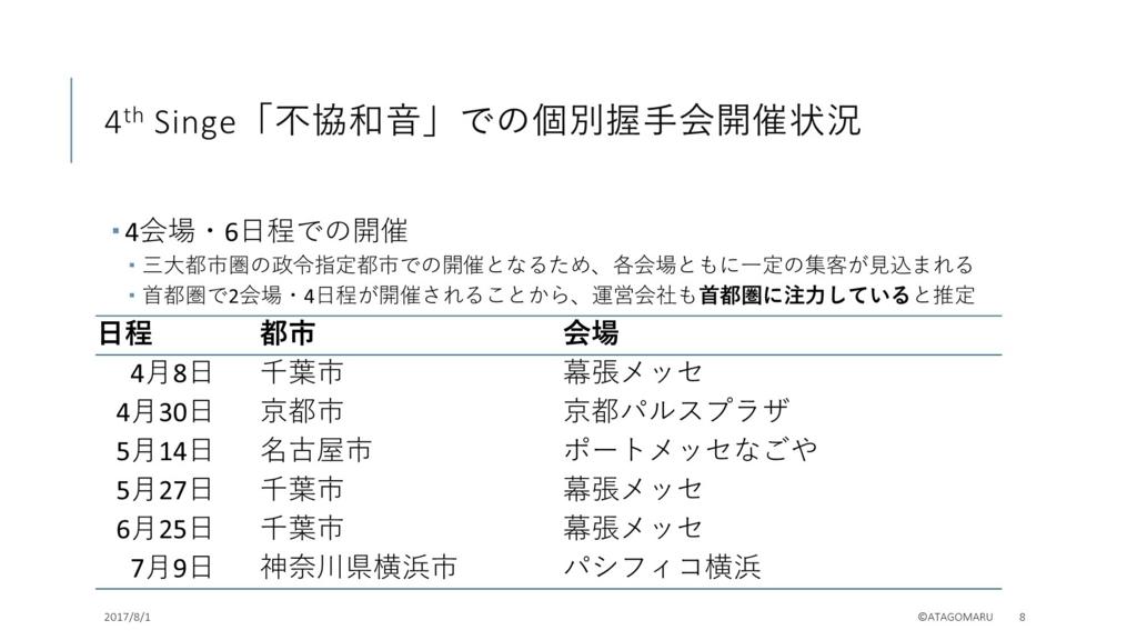 f:id:AtagoMaru:20170801225627j:plain