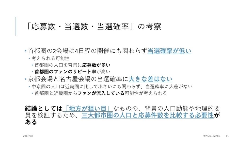f:id:AtagoMaru:20170801225641j:plain