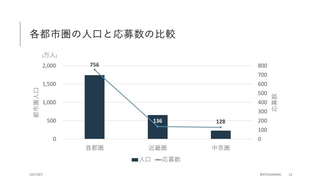 f:id:AtagoMaru:20170801225646j:plain