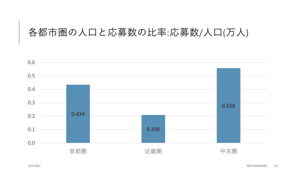 f:id:AtagoMaru:20170801225651j:plain