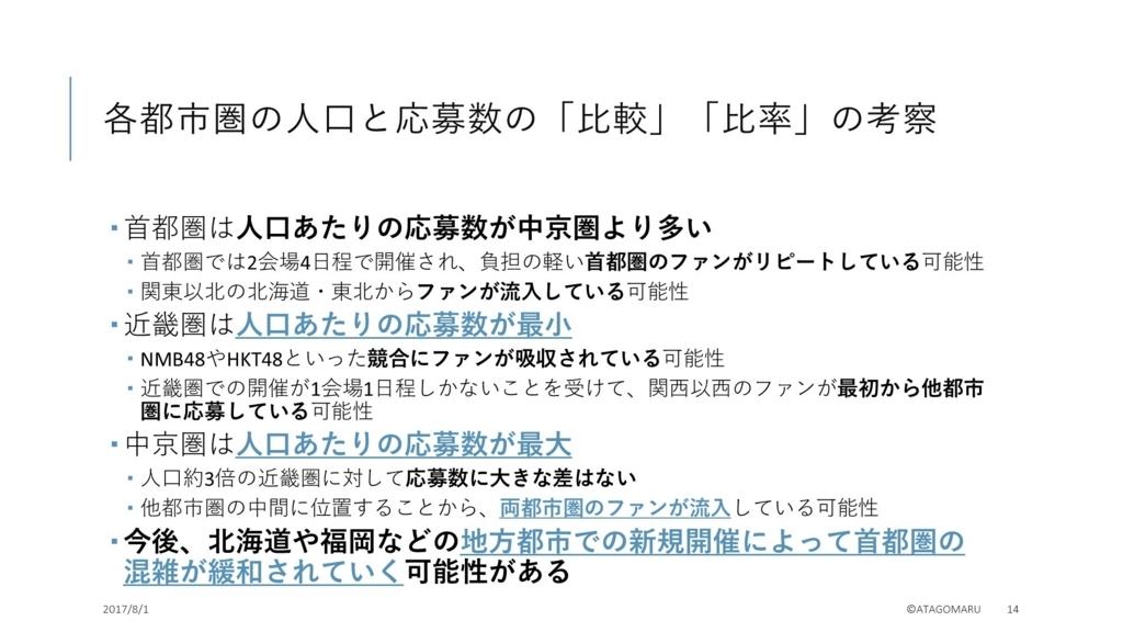 f:id:AtagoMaru:20170801225656j:plain