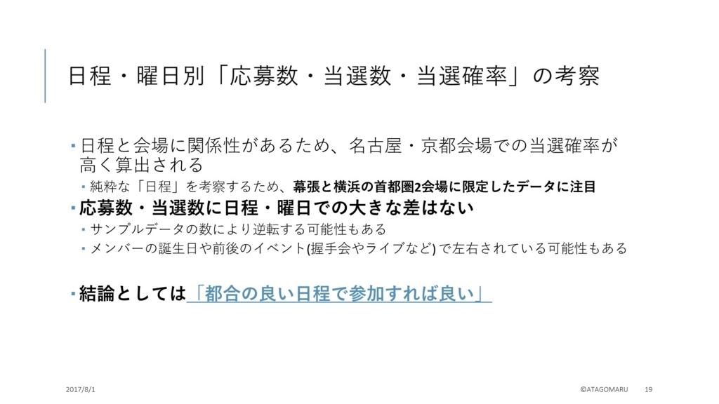 f:id:AtagoMaru:20170801225724j:plain
