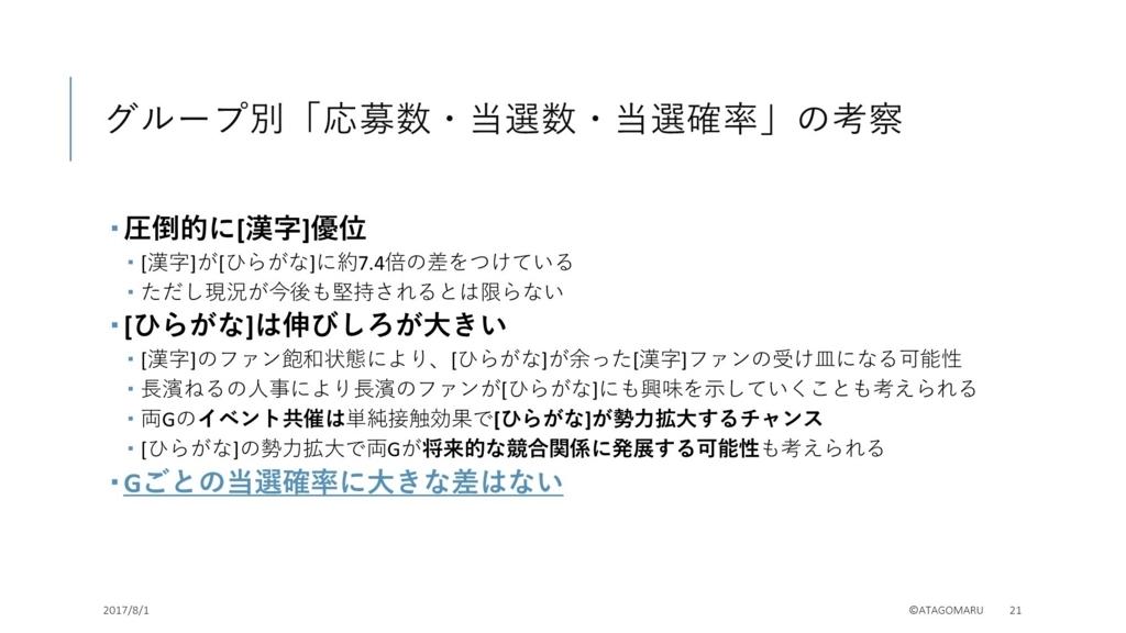f:id:AtagoMaru:20170801225735j:plain