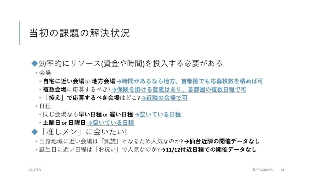 f:id:AtagoMaru:20170801225741j:plain
