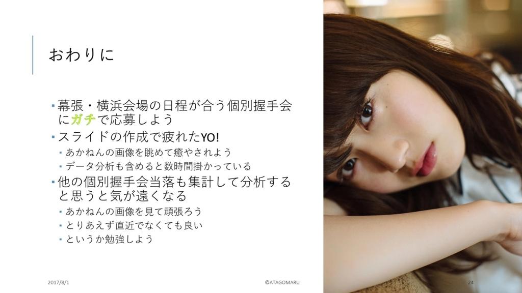 f:id:AtagoMaru:20170801225751j:plain