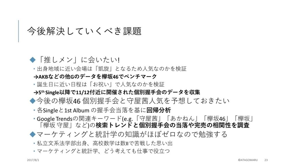 f:id:AtagoMaru:20170801225918j:plain