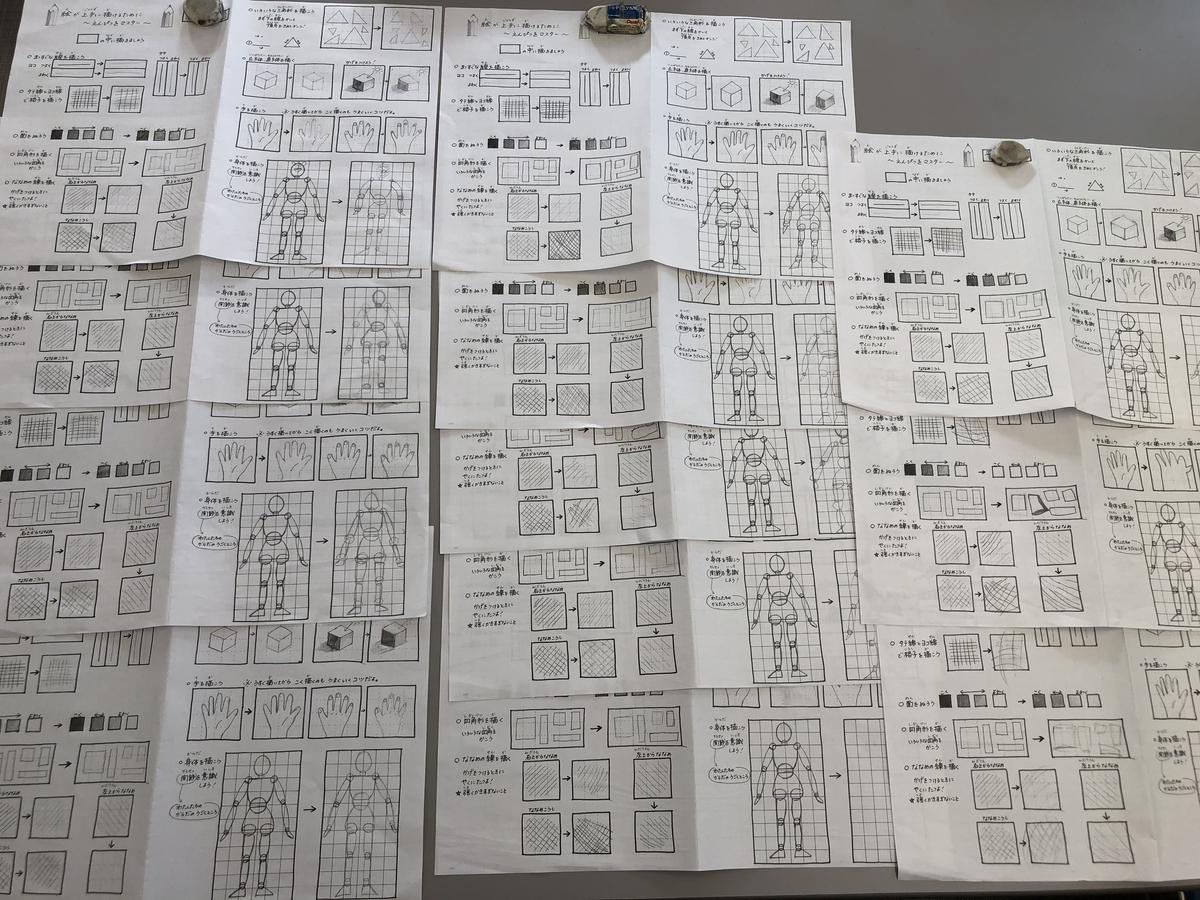 f:id:Atelier-Kinomi:20200831112331j:plain